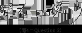 問4に従う 問4=Question2